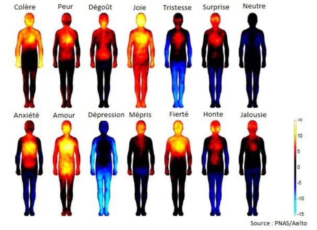 nettoyage emotionnel